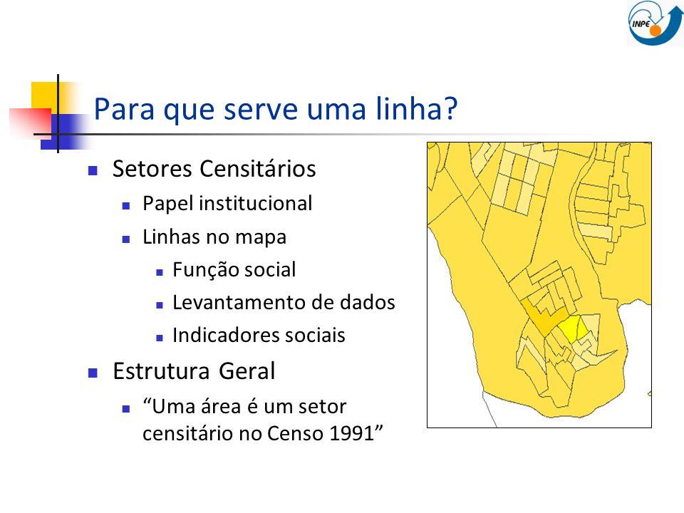 Para que serve uma linha? Setores Censitários Papel institucional Linhas no mapa Função social Levantamento de dados Indicadores sociais Estrutura Ger