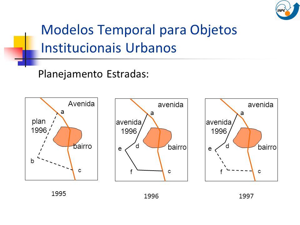 Modelos Temporal para Objetos Institucionais Urbanos Planejamento Estradas: Avenida bairro plan 1996 a b c avenida bairro avenida 1996 a d c e f 1995