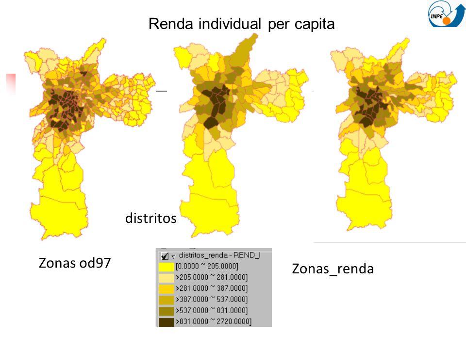 Renda individual per capita Zonas od97 distritos Zonas_renda