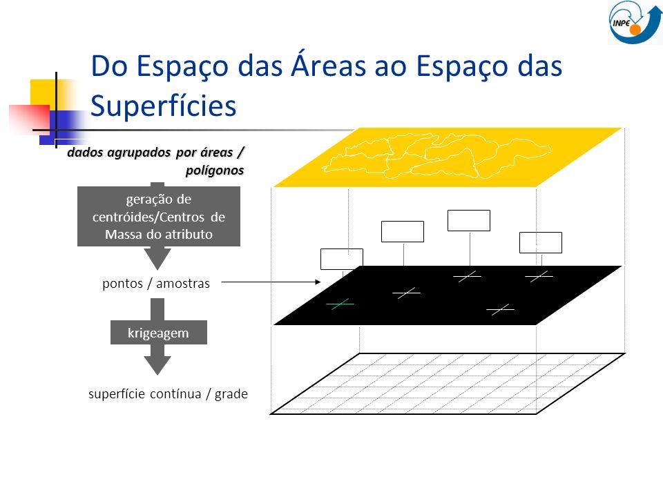 pontos / amostras superfície contínua / grade dados agrupados por áreas / polígonos X,Y,Z geração de centróides/Centros de Massa do atributo krigeagem