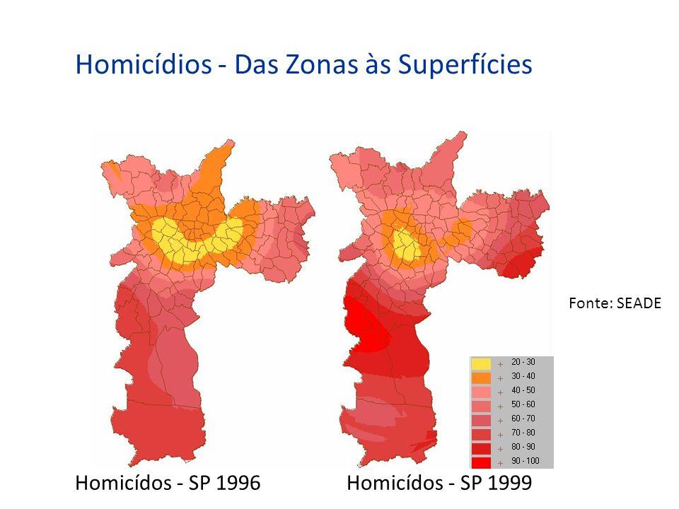 Homicídos - SP 1996Homicídos - SP 1999 Fonte: SEADE Homicídios - Das Zonas às Superfícies