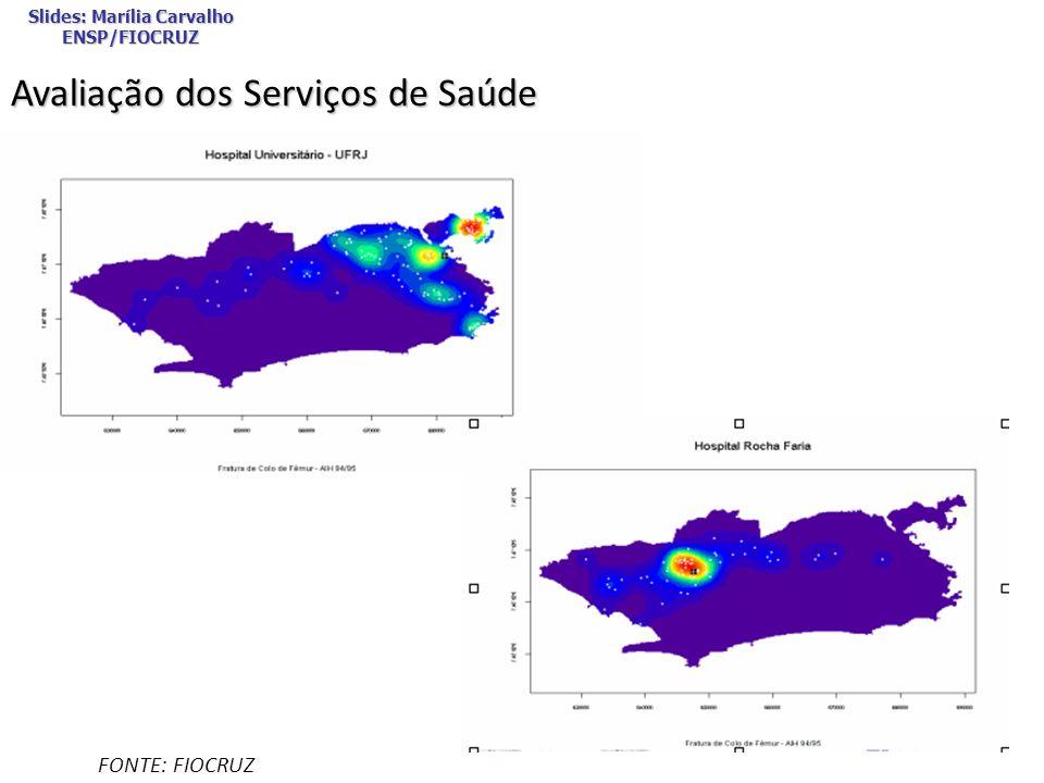 FONTE: FIOCRUZ Slides: Marília Carvalho ENSP/FIOCRUZ Avaliação dos Serviços de Saúde Avaliação dos Serviços de Saúde