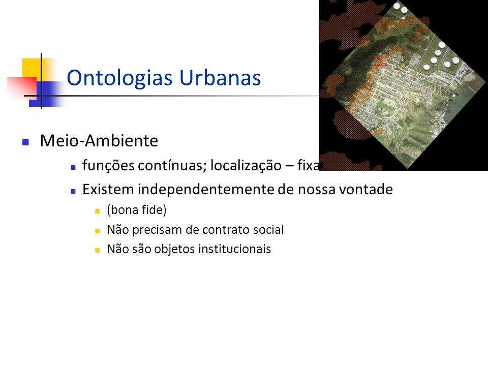 Ontologias Urbanas Meio-Ambiente funções contínuas; localização – fixa Existem independentemente de nossa vontade (bona fide) Não precisam de contrato
