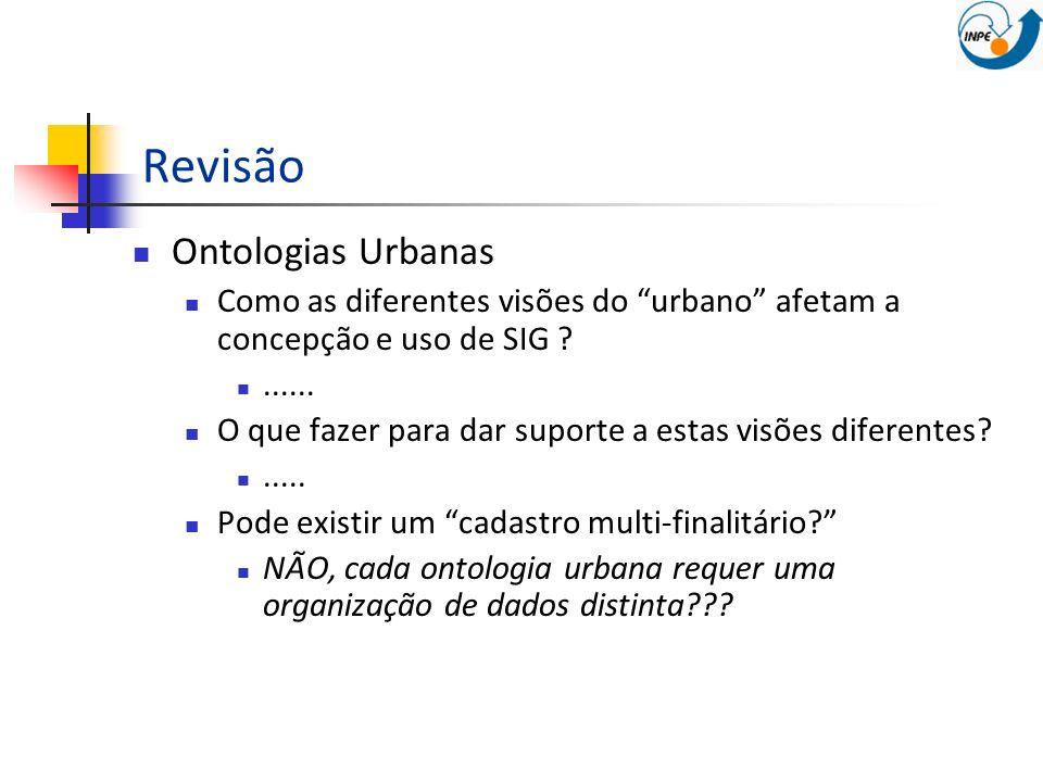 Revisão Ontologias Urbanas Como as diferentes visões do urbano afetam a concepção e uso de SIG ?...... O que fazer para dar suporte a estas visões dif