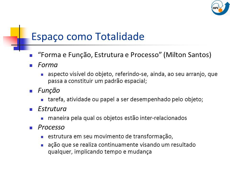 Espaço como Totalidade Forma e Função, Estrutura e Processo (Milton Santos) Forma aspecto visível do objeto, referindo-se, ainda, ao seu arranjo, que