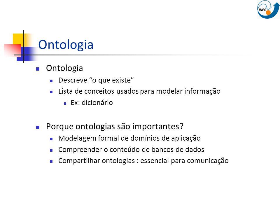 Ontologia Descreve o que existe Lista de conceitos usados para modelar informação Ex: dicionário Porque ontologias são importantes? Modelagem formal d