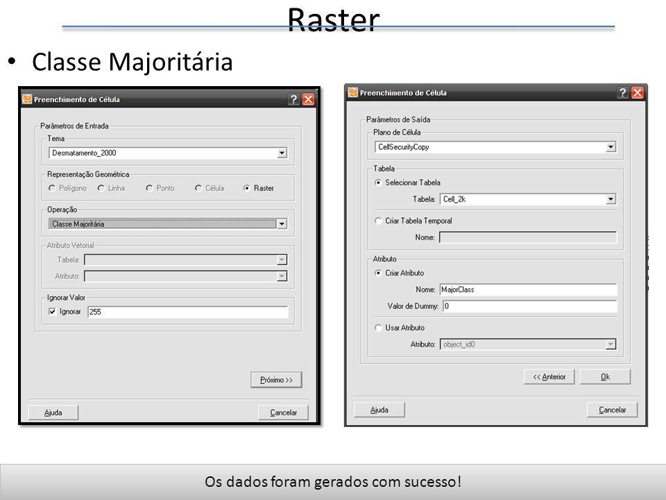 Raster Classe Majoritária Os dados foram gerados com sucesso!