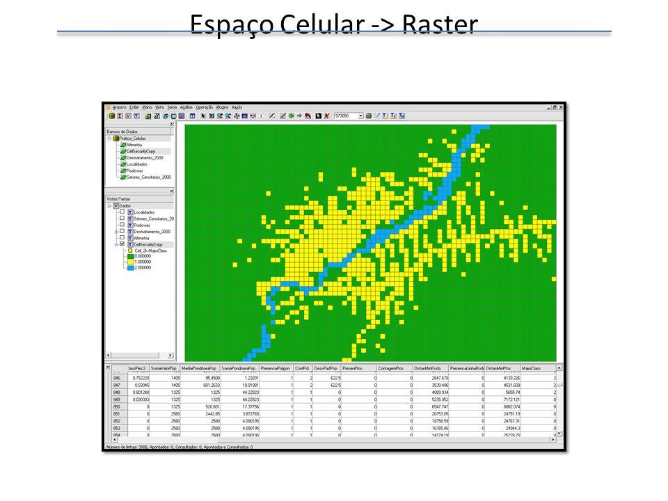Espaço Celular -> Raster