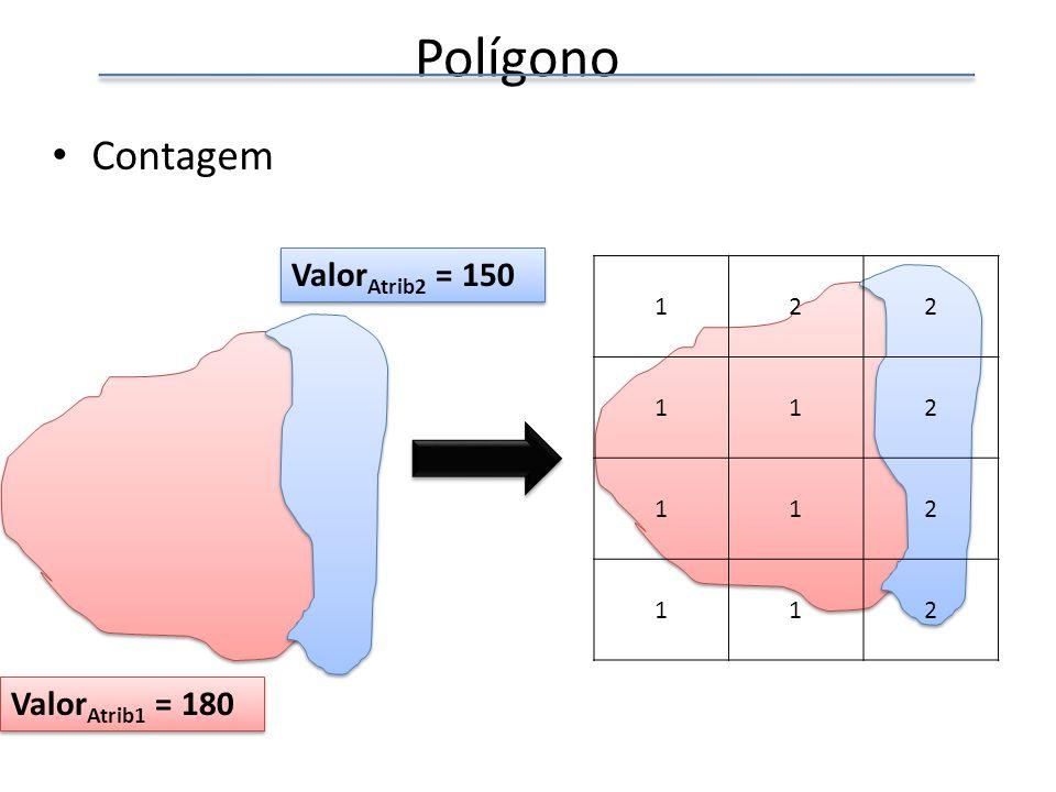 Polígono Contagem 122 112 112 112 Valor Atrib1 = 180 Valor Atrib2 = 150