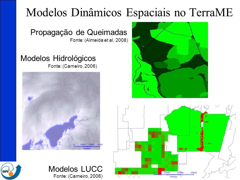 Modelos LUCC Modelos Hidrológicos Modelos Dinâmicos Espaciais no TerraME Propagação de Queimadas Fonte: (Almeida et al, 2008) Fonte: (Carneiro, 2006)