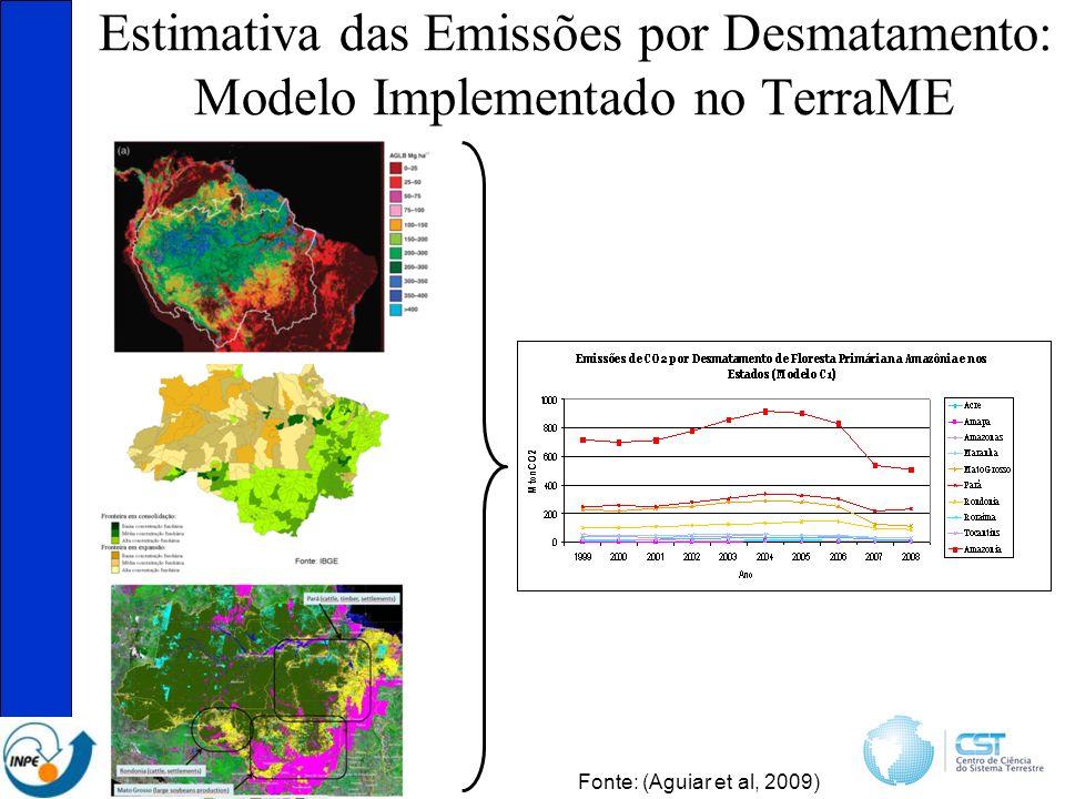 Estimativa das Emissões por Desmatamento: Modelo Implementado no TerraME Fonte: (Aguiar et al, 2009)