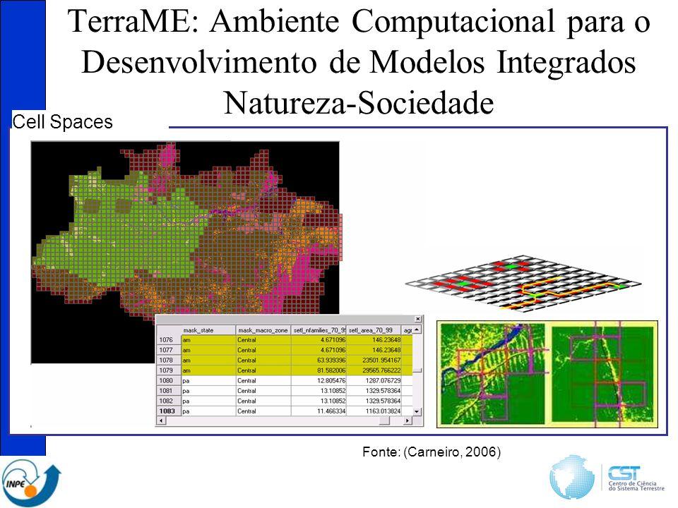 Source: (Carneiro, 2006) TerraME – Terra Modelling Environment