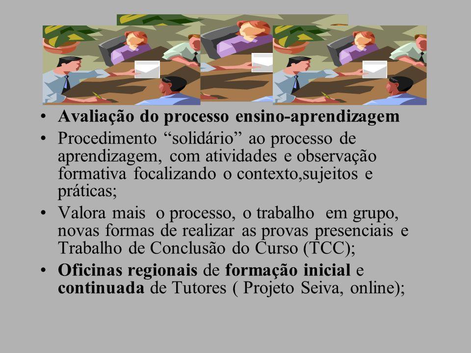 Avaliação do processo ensino-aprendizagem Procedimento solidário ao processo de aprendizagem, com atividades e observação formativa focalizando o cont