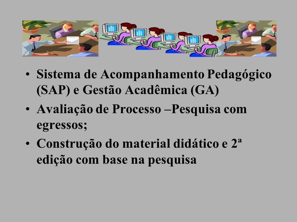 Sistema de Acompanhamento Pedagógico (SAP) e Gestão Acadêmica (GA) Avaliação de Processo –Pesquisa com egressos; Construção do material didático e 2ª