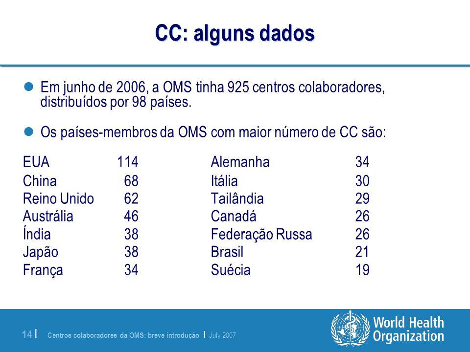 Centros colaboradores da OMS: breve introdução | July 2007 14 | CC: alguns dados Em junho de 2006, a OMS tinha 925 centros colaboradores, distribuídos