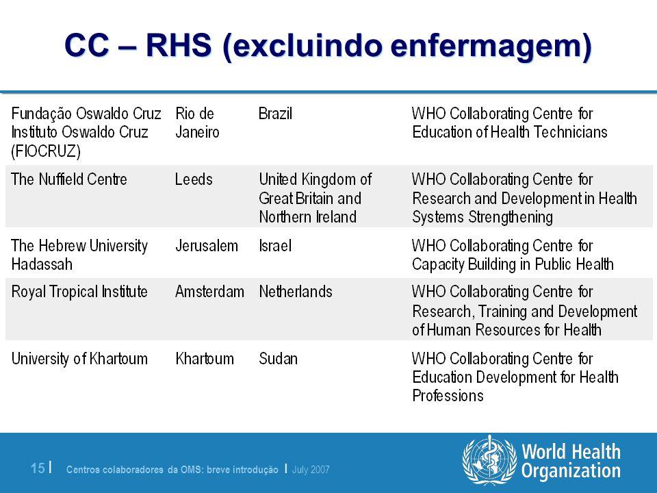 Centros colaboradores da OMS: breve introdução | July 2007 15 | CC – RHS (excluindo enfermagem)