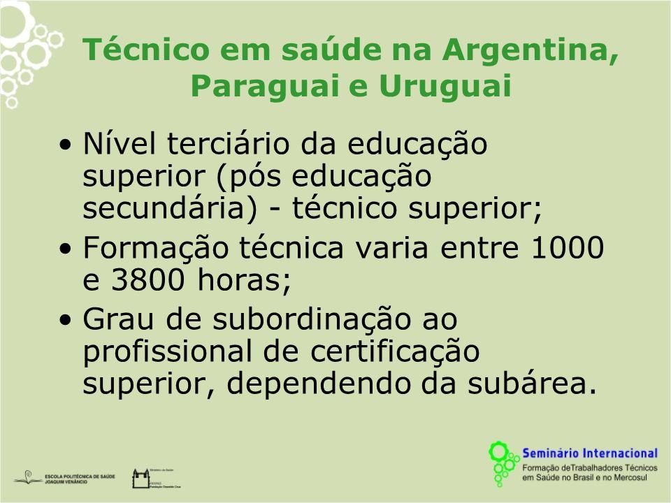 Técnico em saúde na Argentina, Paraguai e Uruguai Nível terciário da educação superior (pós educação secundária) - técnico superior; Formação técnica varia entre 1000 e 3800 horas; Grau de subordinação ao profissional de certificação superior, dependendo da subárea.