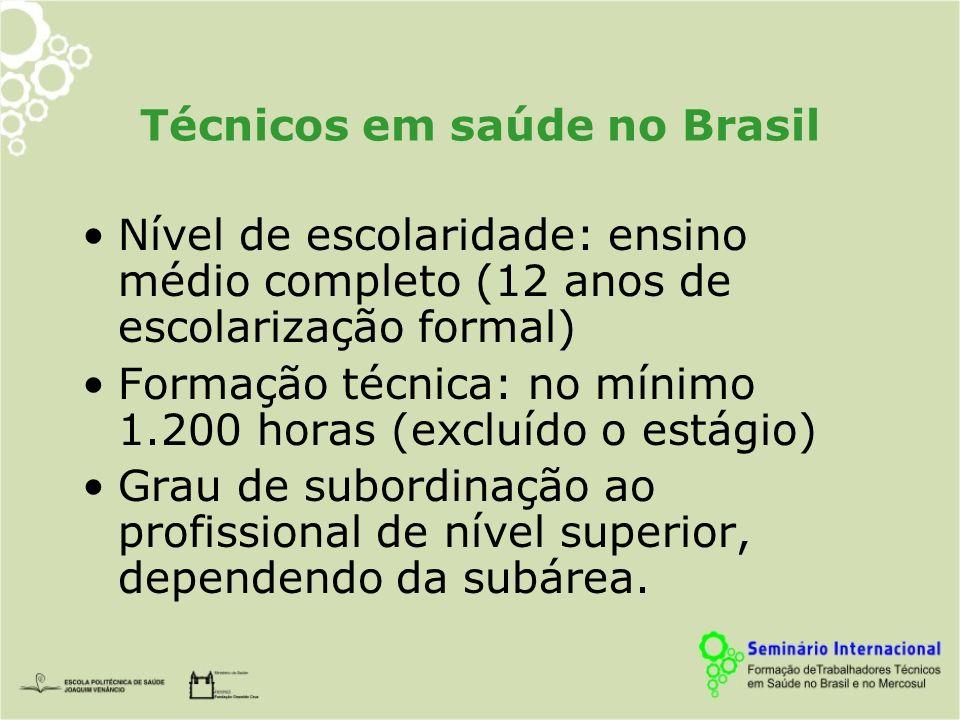 Técnicos em saúde no Brasil Nível de escolaridade: ensino médio completo (12 anos de escolarização formal) Formação técnica: no mínimo 1.200 horas (excluído o estágio) Grau de subordinação ao profissional de nível superior, dependendo da subárea.
