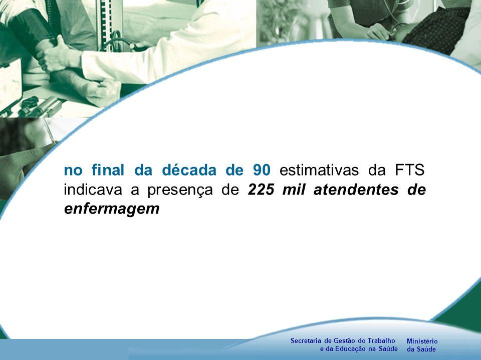 Ministério da Saúde Secretaria de Gestão do Trabalho e da Educação na Saúde no final da década de 90 estimativas da FTS indicava a presença de 225 mil atendentes de enfermagem
