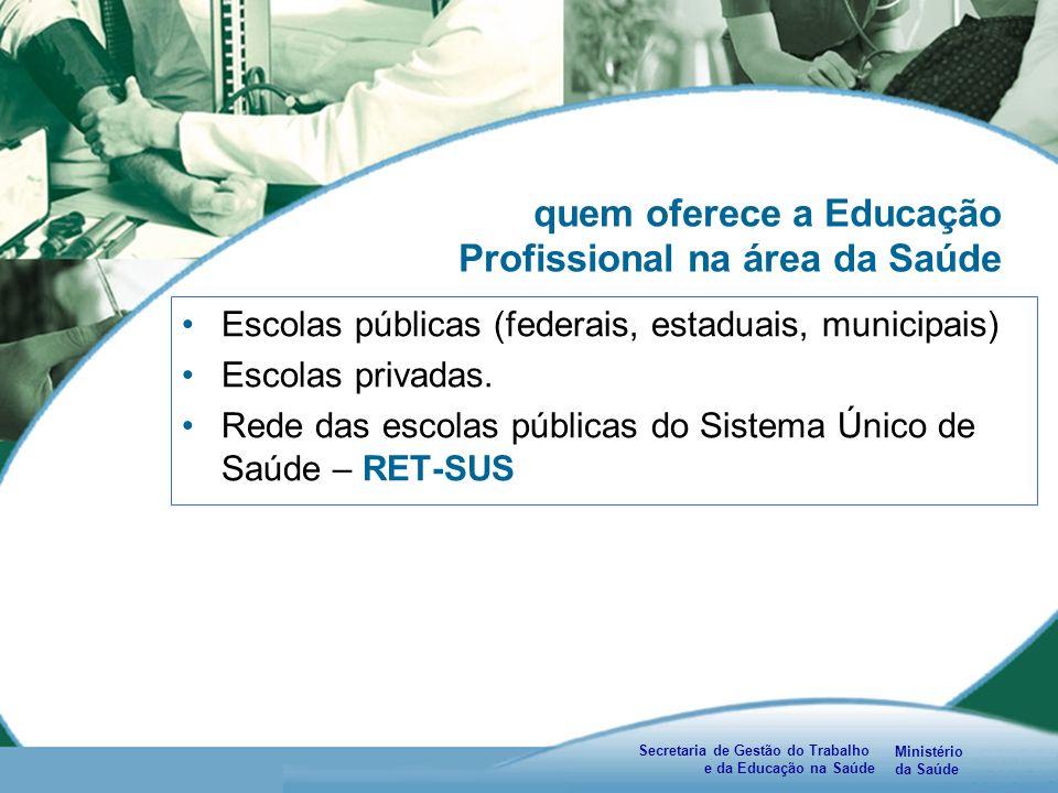 Ministério da Saúde Secretaria de Gestão do Trabalho e da Educação na Saúde quem oferece a Educação Profissional na área da Saúde Escolas públicas (federais, estaduais, municipais) Escolas privadas.