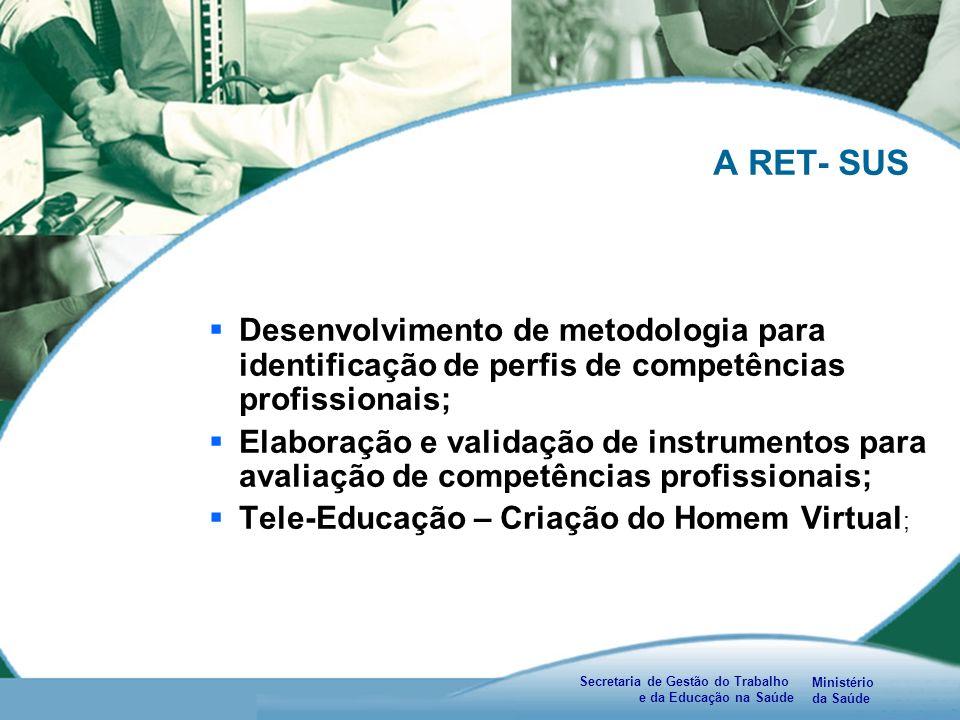 Ministério da Saúde Secretaria de Gestão do Trabalho e da Educação na Saúde Desenvolvimento de metodologia para identificação de perfis de competências profissionais; Elaboração e validação de instrumentos para avaliação de competências profissionais; Tele-Educação – Criação do Homem Virtual ; A RET- SUS