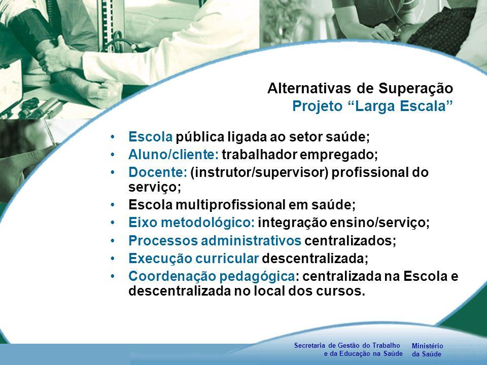 Ministério da Saúde Secretaria de Gestão do Trabalho e da Educação na Saúde Obrigada, Maria Auxiliadora Córdova Christófaro
