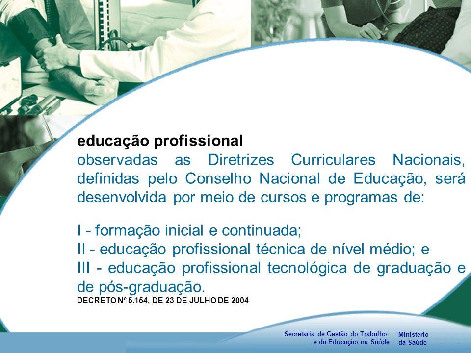 Ministério da Saúde Secretaria de Gestão do Trabalho e da Educação na Saúde como se organiza a Educação Profissional Formação inicial e continuada: qualquer nível de escolaridade.