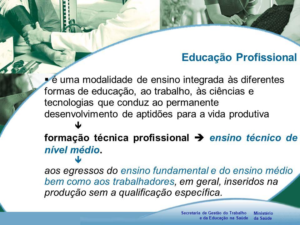 Ministério da Saúde Secretaria de Gestão do Trabalho e da Educação na Saúde