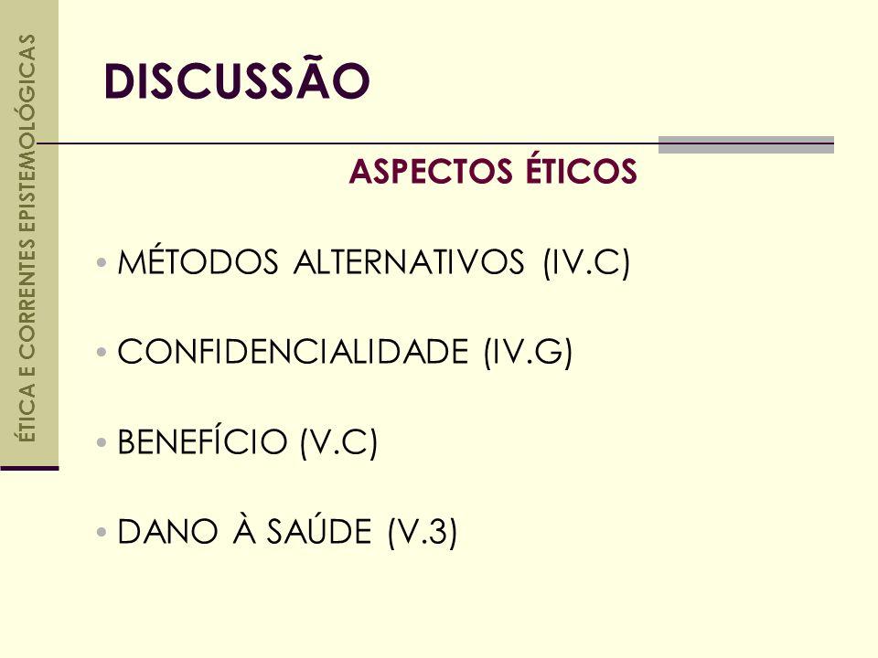 ASPECTOS ÉTICOS MÉTODOS ALTERNATIVOS (IV.C) CONFIDENCIALIDADE (IV.G) BENEFÍCIO (V.C) DANO À SAÚDE (V.3) DISCUSSÃO ÉTICA E CORRENTES EPISTEMOLÓGICAS