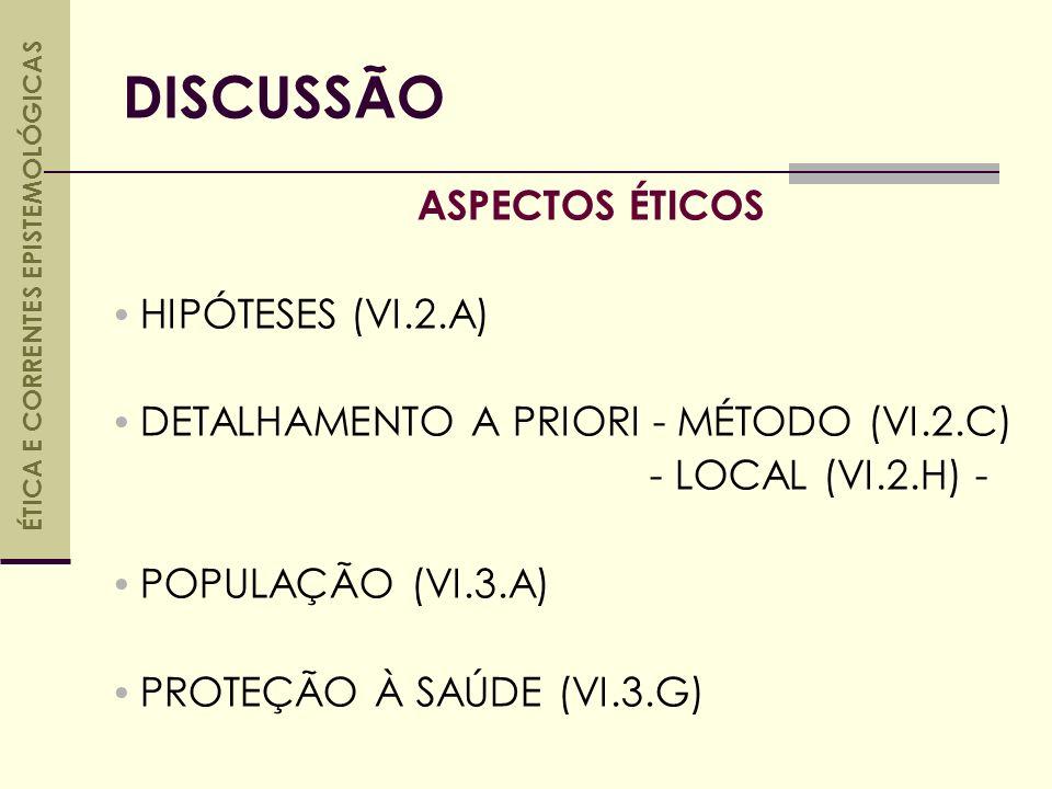ASPECTOS ÉTICOS HIPÓTESES (VI.2.A) DETALHAMENTO A PRIORI - MÉTODO (VI.2.C) - LOCAL (VI.2.H) - POPULAÇÃO (VI.3.A) PROTEÇÃO À SAÚDE (VI.3.G) DISCUSSÃO ÉTICA E CORRENTES EPISTEMOLÓGICAS