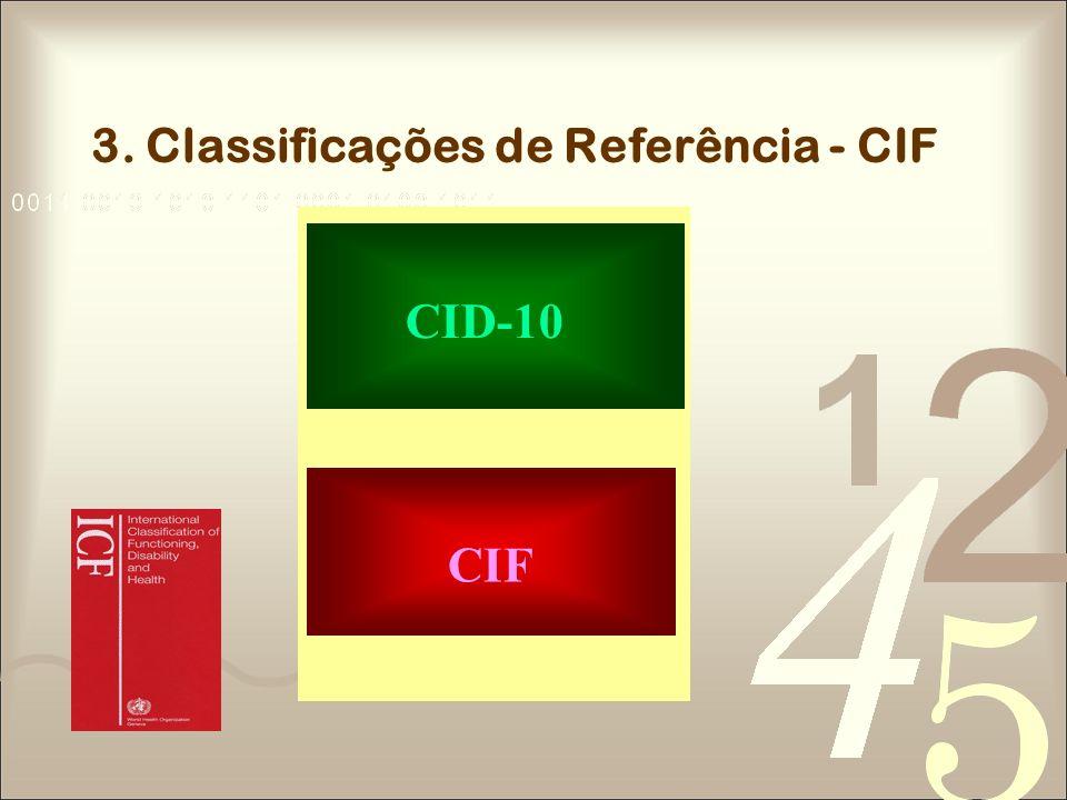 3. Classificações de Referência - CIF CIF CID-10 CIF