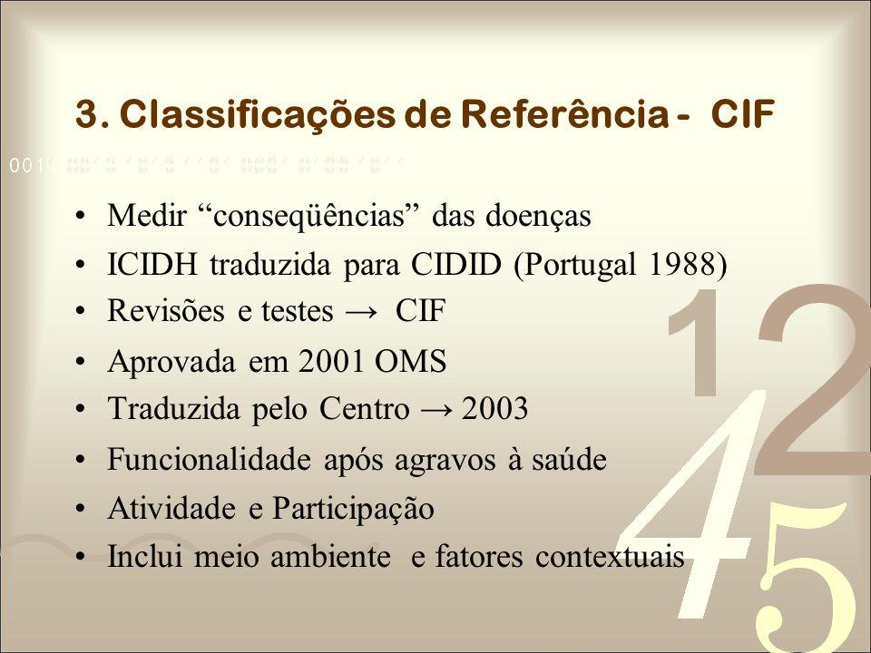 3. Classificações de Referência - CIF Medir conseqüências das doenças ICIDH traduzida para CIDID (Portugal 1988) Revisões e testes CIF Aprovada em 200