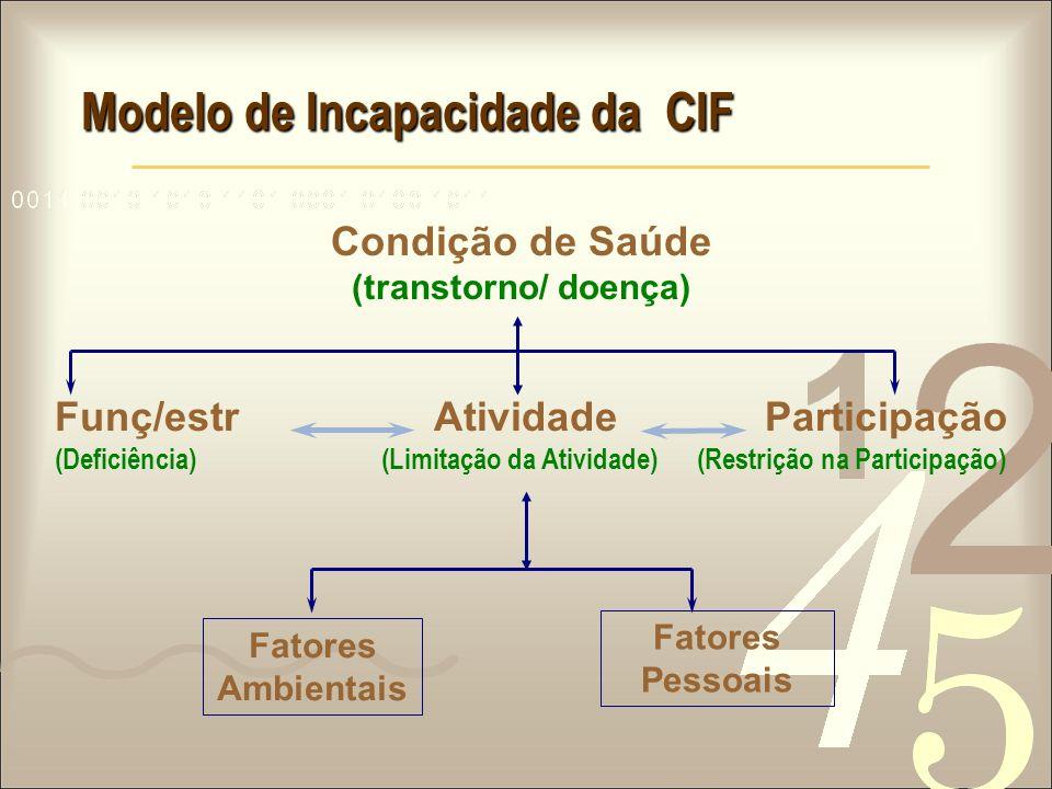 Modelo de Incapacidade da CIF Funç/estr Atividade Participação (Deficiência) (Limitação da Atividade) (Restrição na Participação) Condição de Saúde (t