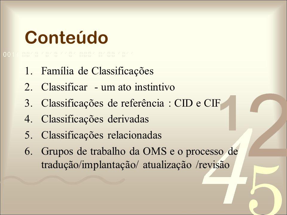 5.Classificações relacionadas Descrevem aspectos não incluídos nas demais e são parcialmente relacionadas ou associadas às classificações de referência ou derivadas -Classificação Internacional de Atenção Primária (ICPC) -Classificação Internacional de Causas Externas das Lesões (ICECI) -Sistema de Classificação anatômica, terapêutica e química (ATC) com definição de doses diárias (DDD) -ISO 9999 Ajuda Técnica para pessoas com incapacidades - Classificação e Terminologia -Classificação Internacional de Práticas de Enfermagem (ICNP)