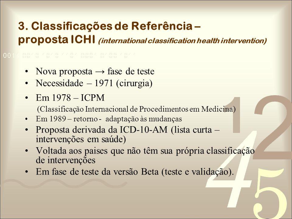 3. Classificações de Referência – proposta ICHI (international classification health intervention) Nova proposta fase de teste Necessidade – 1971 (cir