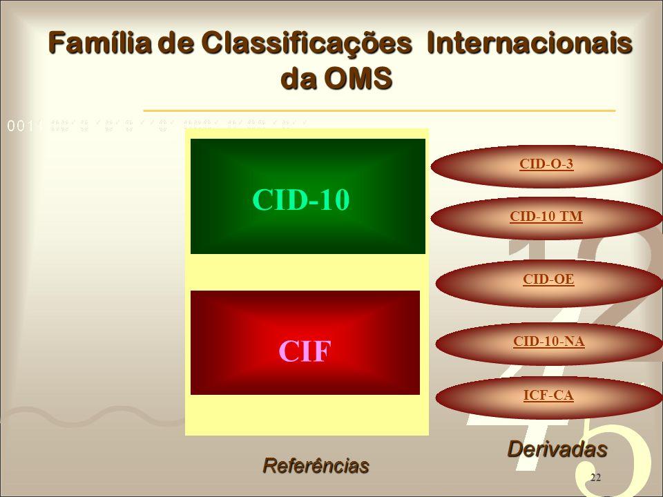 22 Referências Família de Classificações Internacionais da OMS Família de Classificações Internacionais da OMS CID-10 CID-OE CID-O-3 Derivadas CID-10
