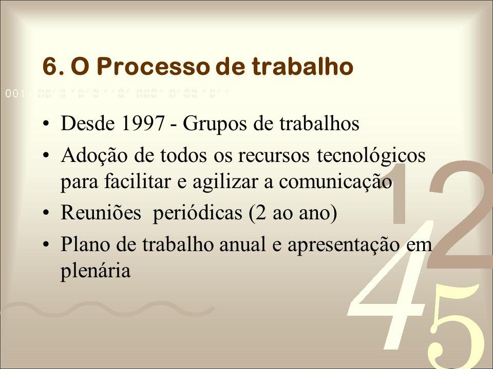6. O Processo de trabalho Desde 1997 - Grupos de trabalhos Adoção de todos os recursos tecnológicos para facilitar e agilizar a comunicação Reuniões p