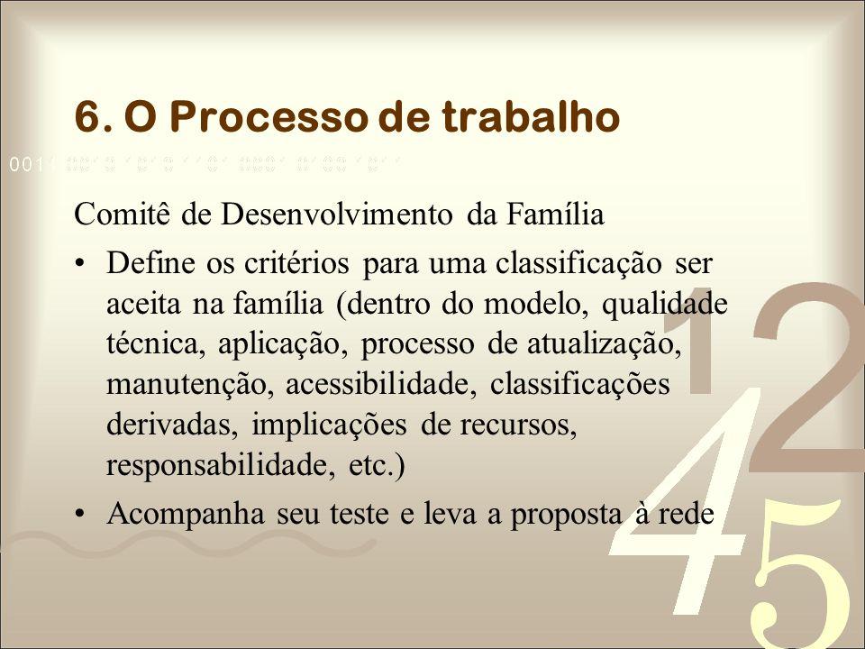 6. O Processo de trabalho Comitê de Desenvolvimento da Família Define os critérios para uma classificação ser aceita na família (dentro do modelo, qua