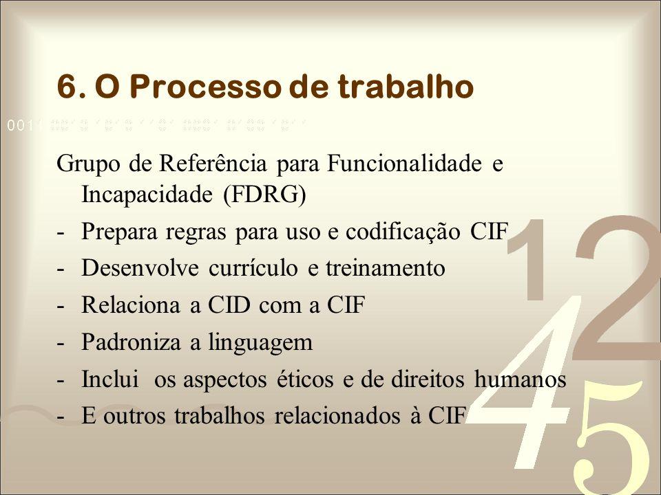 6. O Processo de trabalho Grupo de Referência para Funcionalidade e Incapacidade (FDRG) -Prepara regras para uso e codificação CIF -Desenvolve currícu