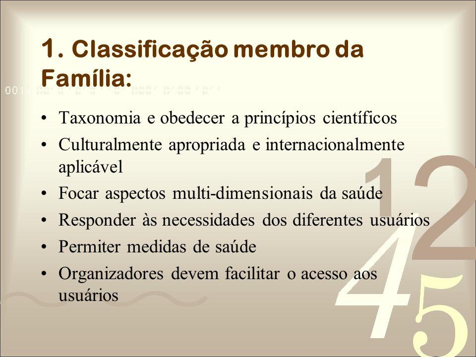 1. Classificação membro da Família: Taxonomia e obedecer a princípios científicos Culturalmente apropriada e internacionalmente aplicável Focar aspect