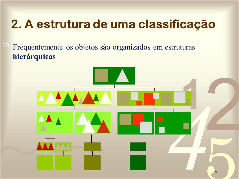 8 Frequentemente os objetos são organizados em estruturas hierárquicas 2. A estrutura de uma classificação