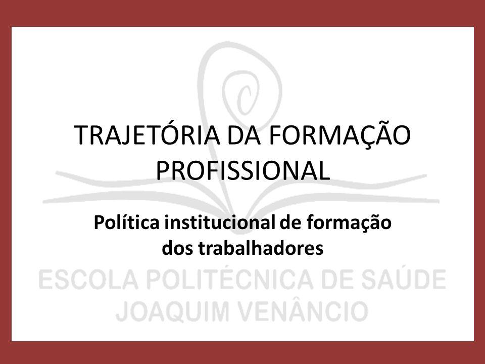 TRAJETÓRIA DA FORMAÇÃO PROFISSIONAL Política institucional de formação dos trabalhadores