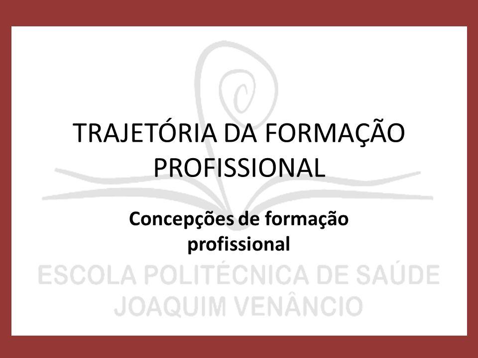 TRAJETÓRIA DA FORMAÇÃO PROFISSIONAL Concepções de formação profissional