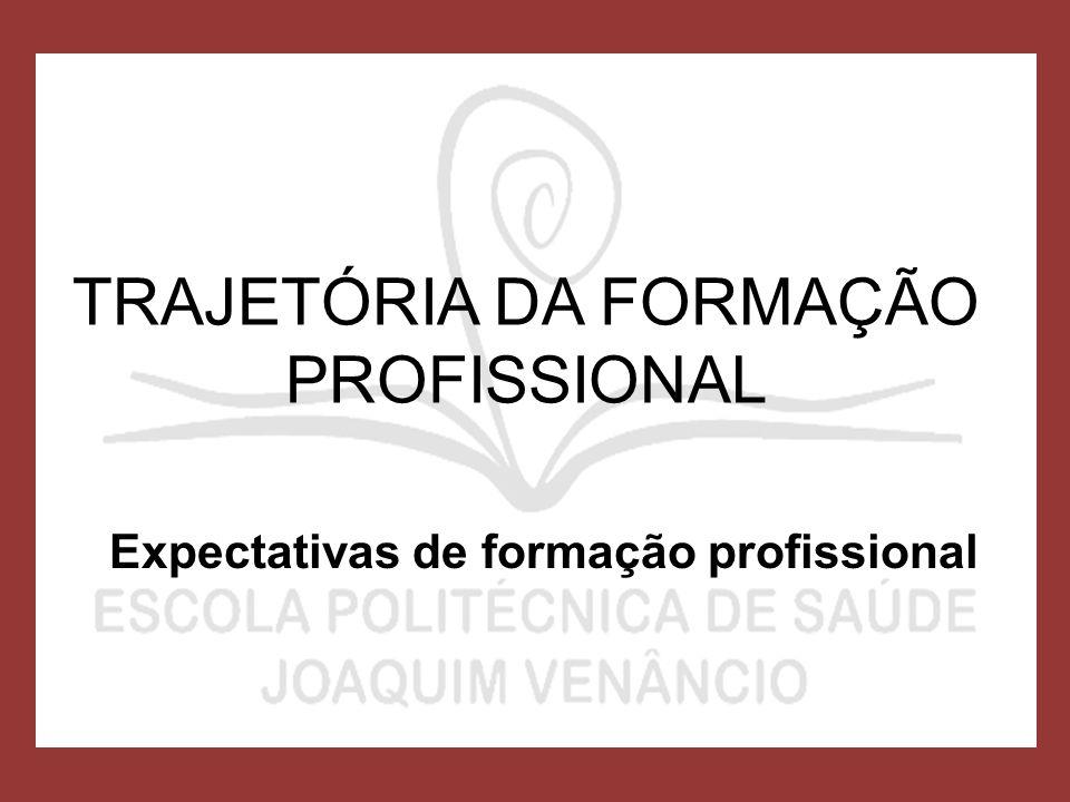TRAJETÓRIA DA FORMAÇÃO PROFISSIONAL Expectativas de formação profissional