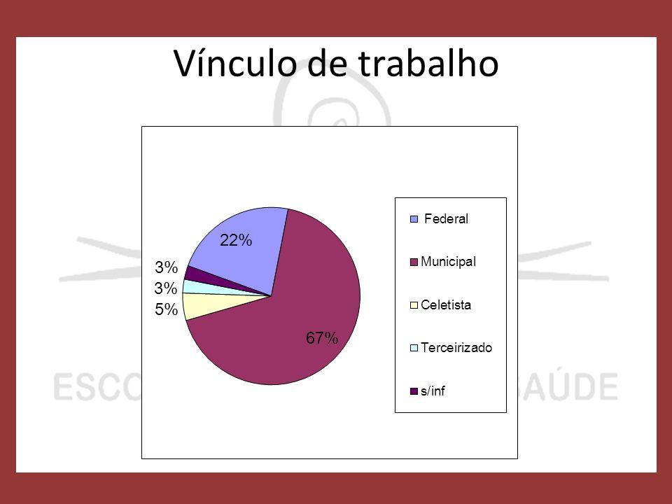 Temas de interesse para formação O SUS, Sistema Único de Saúde, é um, é um...