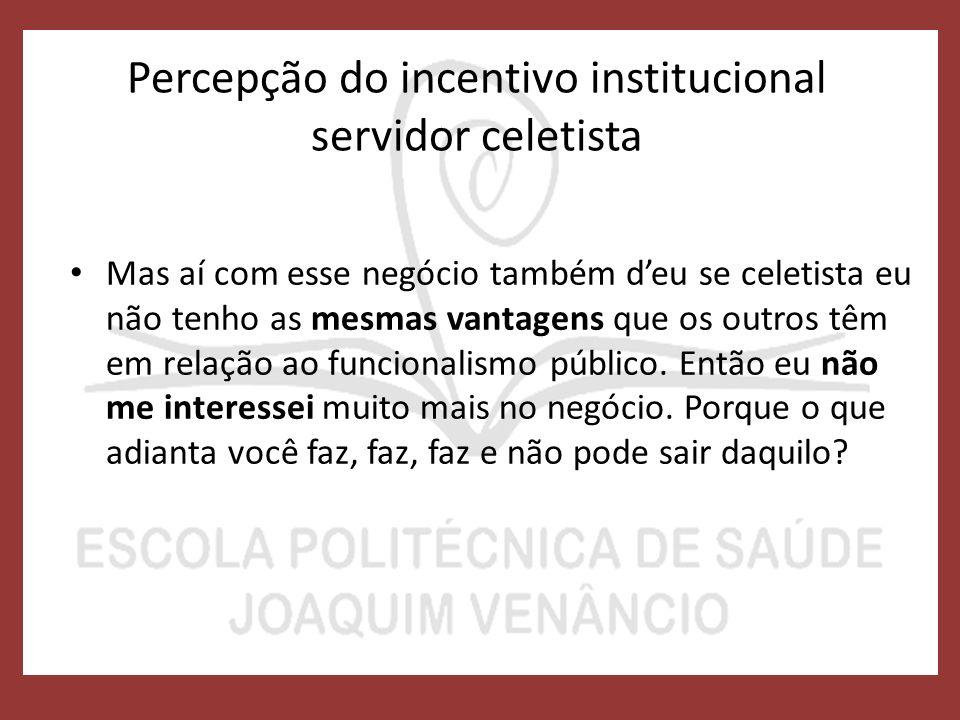 Percepção do incentivo institucional segundo nível de escolaridade Pouco.