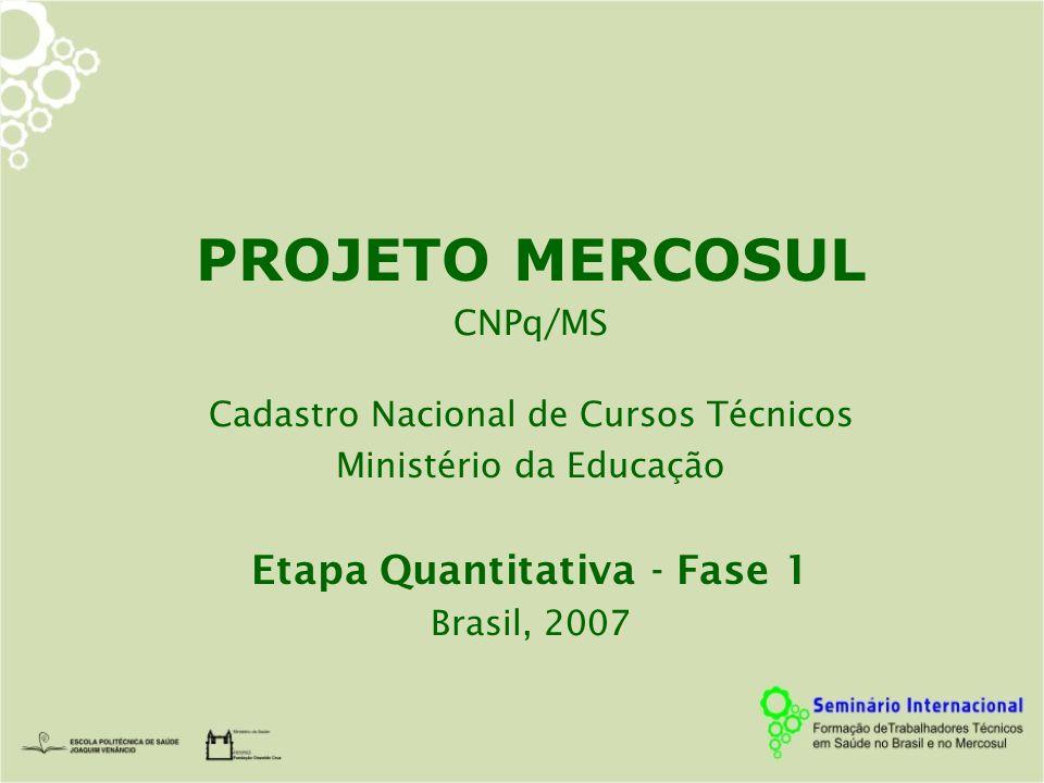 PROJETO MERCOSUL CNPq/MS Cadastro Nacional de Cursos Técnicos Ministério da Educação Etapa Quantitativa - Fase 1 Brasil, 2007