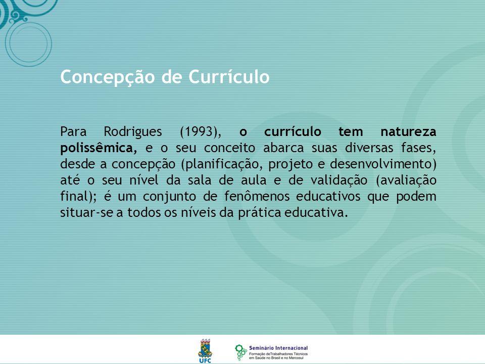 Concepção de Currículo Para Rodrigues (1993), o currículo tem natureza polissêmica, e o seu conceito abarca suas diversas fases, desde a concepção (planificação, projeto e desenvolvimento) até o seu nível da sala de aula e de validação (avaliação final); é um conjunto de fenômenos educativos que podem situar-se a todos os níveis da prática educativa.