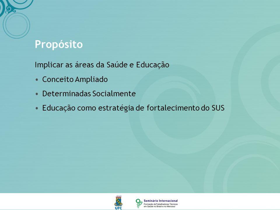 Propósito Implicar as áreas da Saúde e Educação Conceito Ampliado Determinadas Socialmente Educação como estratégia de fortalecimento do SUS