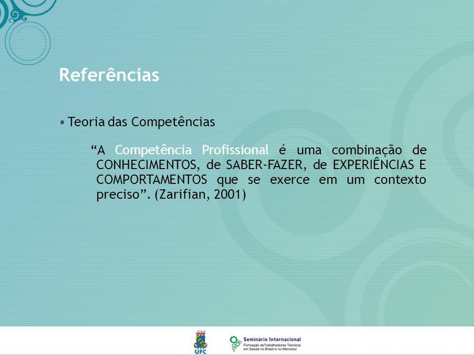 Referências Teoria das Competências A Competência Profissional é uma combinação de CONHECIMENTOS, de SABER-FAZER, de EXPERIÊNCIAS E COMPORTAMENTOS que se exerce em um contexto preciso.